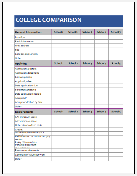 College Comparison Worksheet Template For Excel Excel Templates
