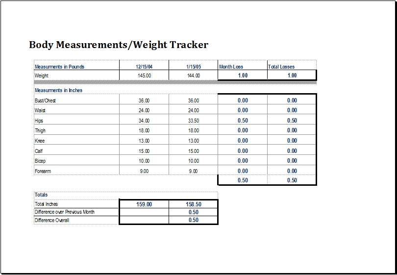 body measurement and weight tracker template excel templates