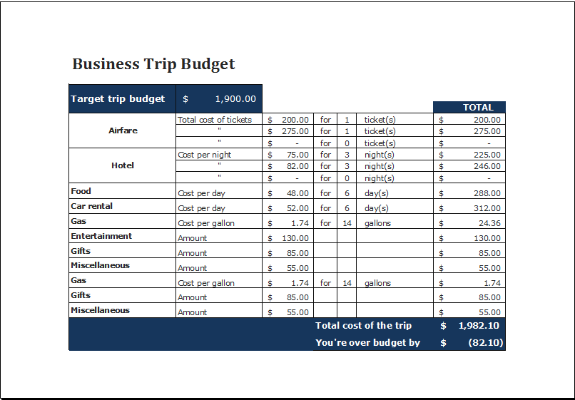 MS Excel Printable Business Trip Budget Template | Excel Templates