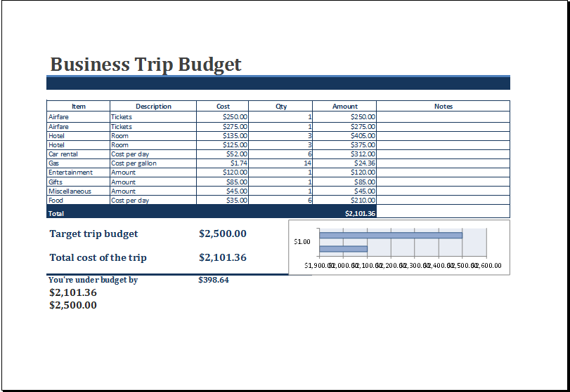 MS Excel Printable Business Trip Budget Template – Travel Expense Calculator Template