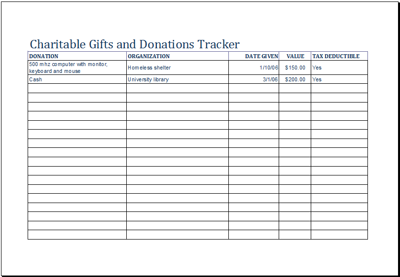 charitable gifts and donation tracker template