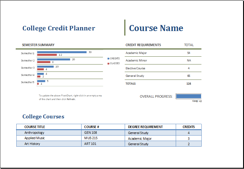 student grade and gpa tracker with college credit planner