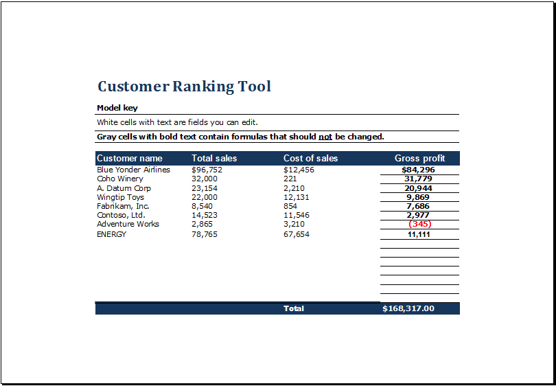 Customer information and ranking tool template
