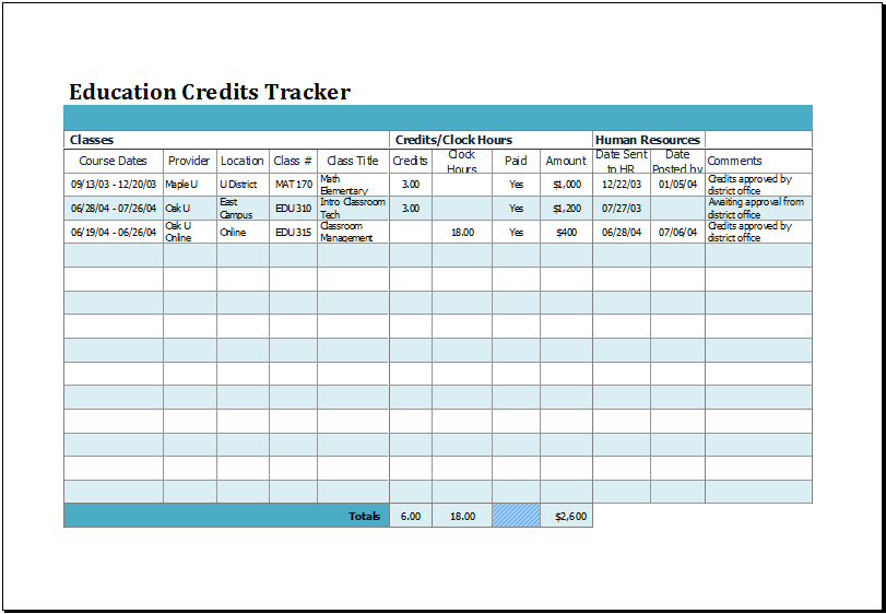 Education credit tracker template