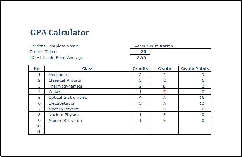 gpa calculator excel template koni polycode co