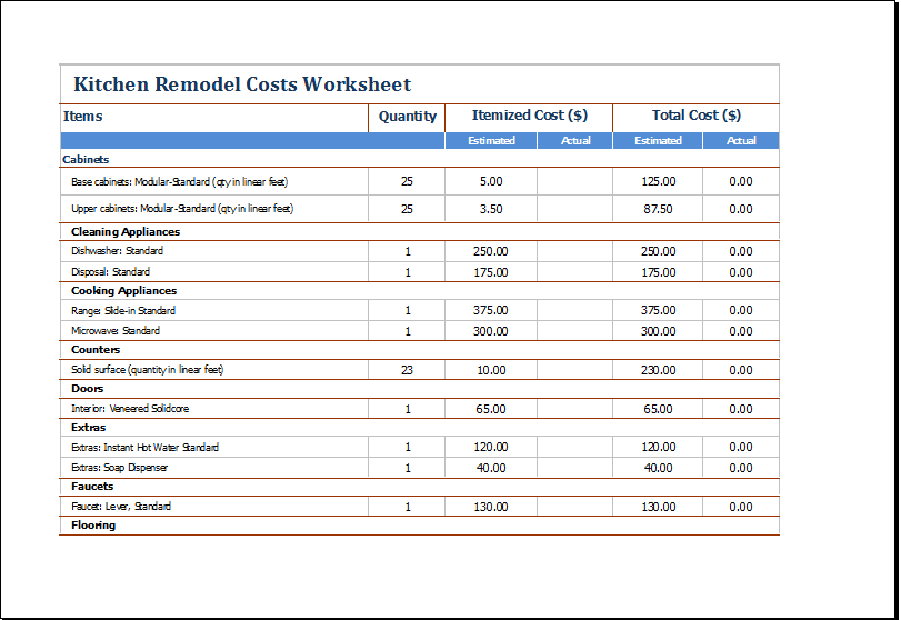 Ms excel kitchen remodel costs calculator template excel for Bathtub material comparison