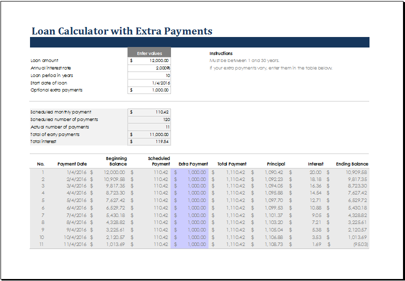 loan calculator with extra payment