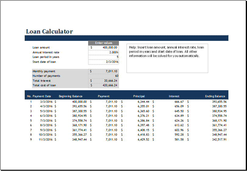 ms excel loan calculator templates