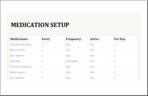 medication intake schedule template
