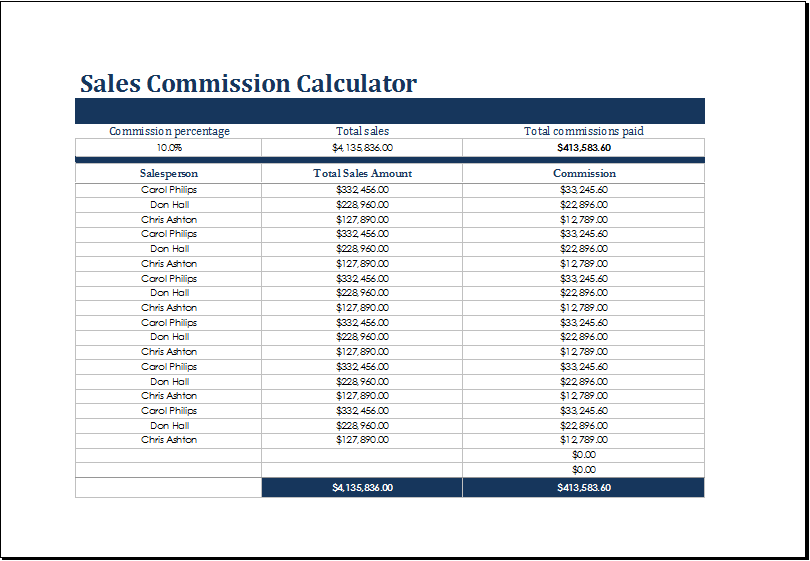 Sales commission calculator template