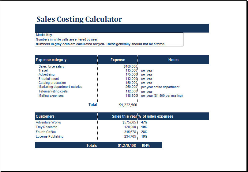 sales costing calculator template