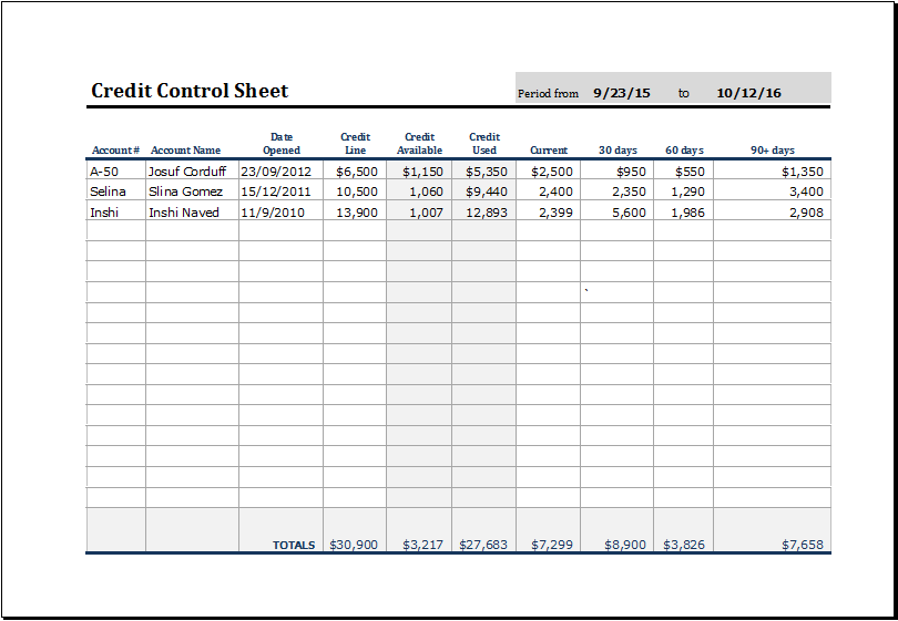 Credit control sheet with aging template for excel excel for Corporate credit analysis template