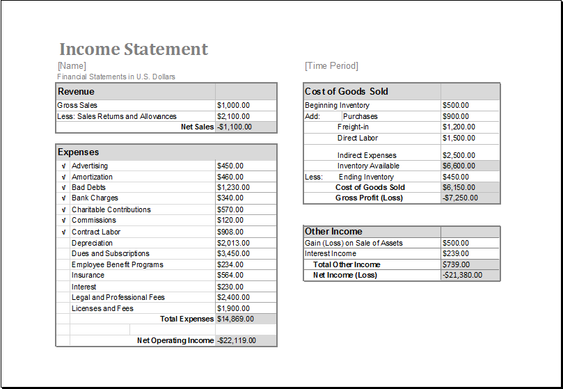 Income Statement Template  Profit And Loss Statement Simple