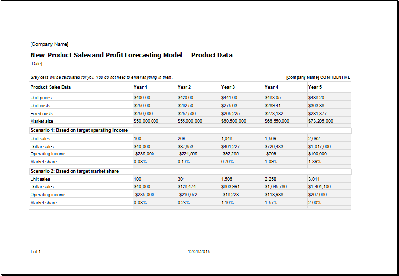 New Product Sale And Profit Forecating Model  Profit And Loss Projection Template