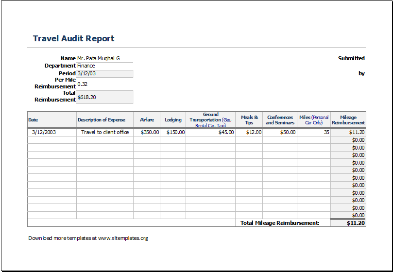 Business travel audit report for excel excel templates for Business trip expenses template