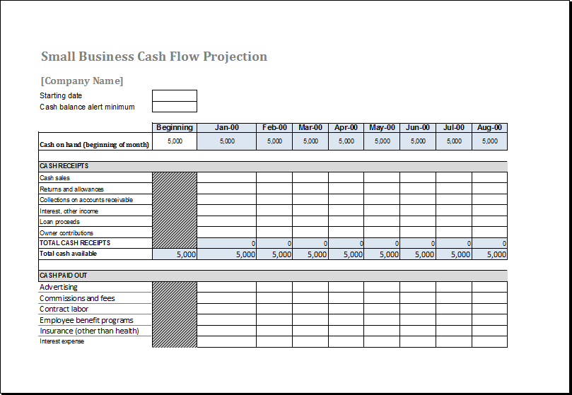 Ms excel printable food inventory list template excel for Daily cash flow forecast template