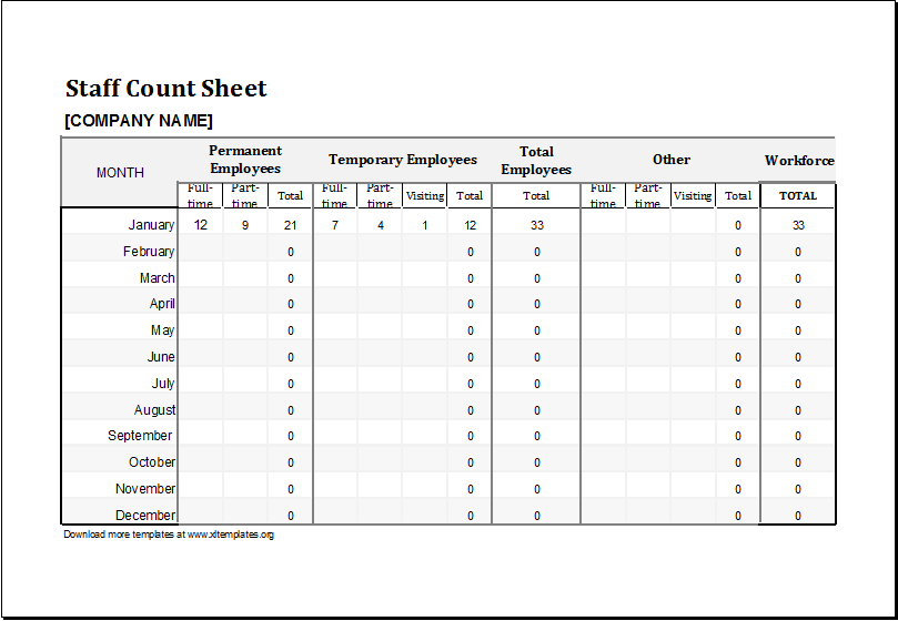 Staff Count Sheet Template For Ms Excel Excel Templates