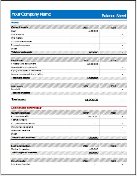 Petty Cash Balance Sheet Template from www.xltemplates.org
