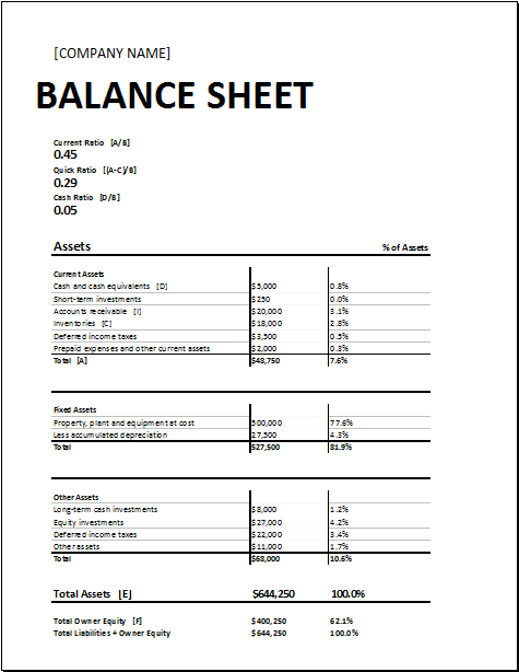Calculating Ratios Balance Sheet Template for EXCEL | Excel Templates