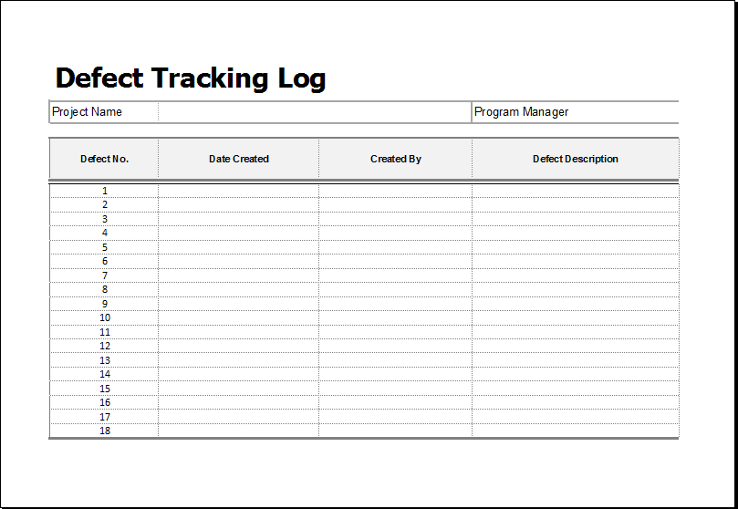 Defect tracking log