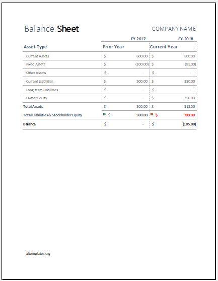 Flexible balance sheet template