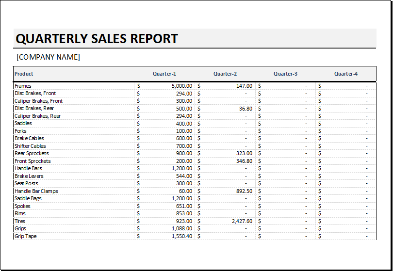 Quarterly sales report