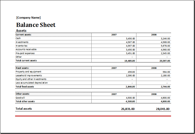 Asset and Liability Report Balance Sheet for EXCEL – Assets and Liabilities Worksheet
