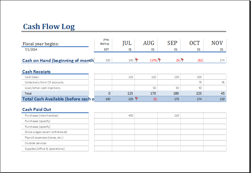 Cash Flow Log Template for EXCEL | Excel Templates