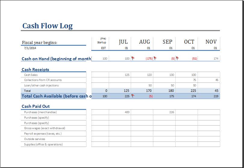 Cash flow log template for excel excel templates cash flow log template maxwellsz