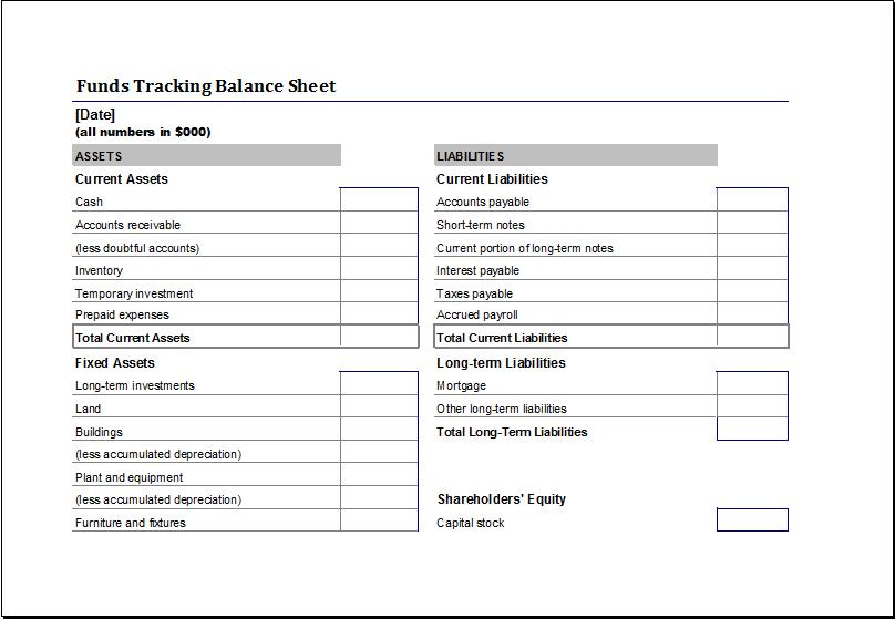 Funds tracking balance sheet