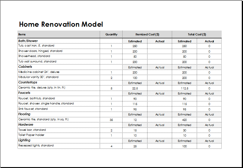 Home Renovation Model Template For Excel Templates
