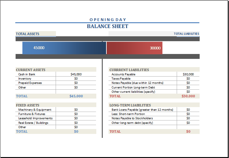 opening day balance sheet template for excel excel templates