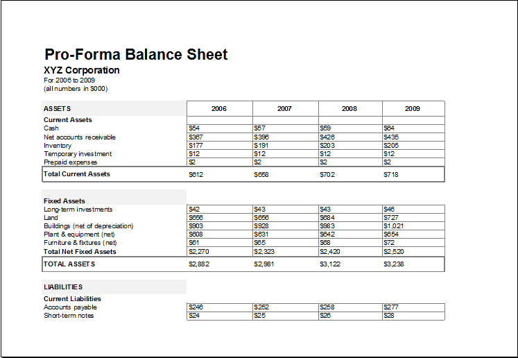 Proforma Balance Sheet Template for EXCEL | Excel Templates