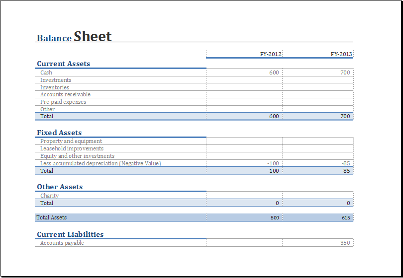 Yearly Comparison Balance Sheet Template for EXCEL | Excel Templates