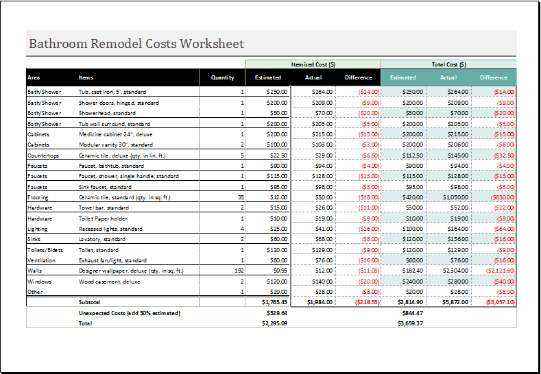 15 business financial calculator templates for excel Bathroom remodel costs estimator