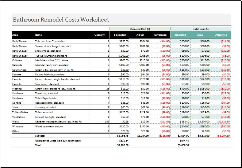 Kitchen Remodel Estimator Excel | Dandk Organizer