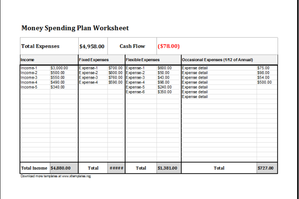 money spending plan worksheet  u2013 excel templates