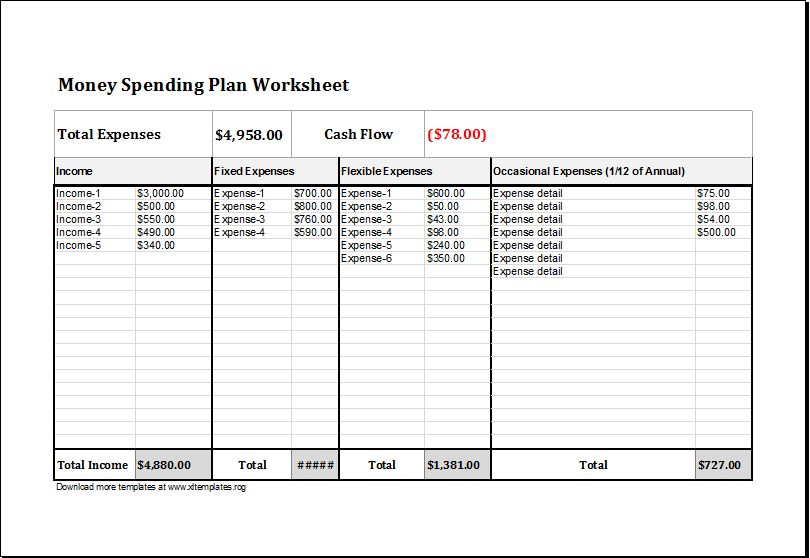 Money spending plan worksheet