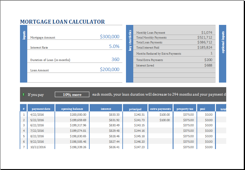 Loan calculator 4u mortgage loan calculator
