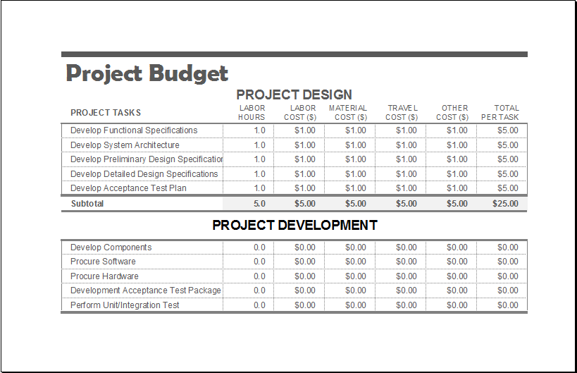 Project Budget Template for MS EXCEL – Project Budget Template
