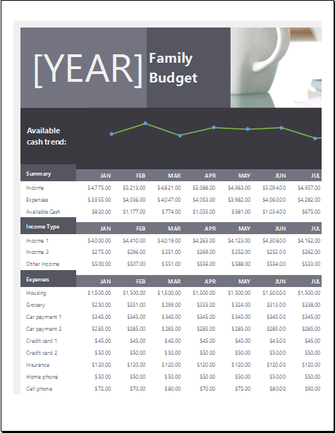 Editable Family Budget Templates for EXCEL – Family Budget Template