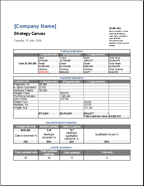 Quality Management Review Template as well Payroll Ledger besides Teacher Id Card as well Strategy Canvas additionally Schedule Templates Google Docs X. on employee schedule template