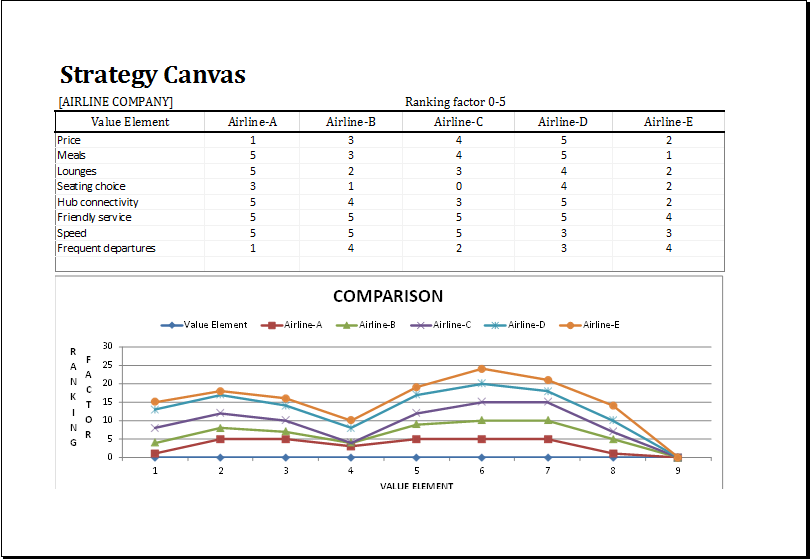 Strategy canvas template excel templates for Strategy map template xls