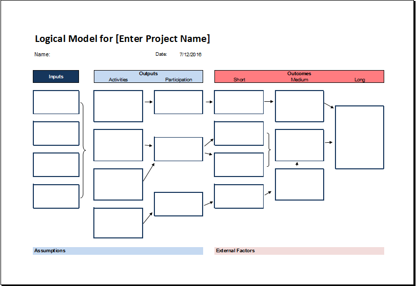 Logical Model Flow Chart Template for EXCEL – Sample Flow Chart Template Word