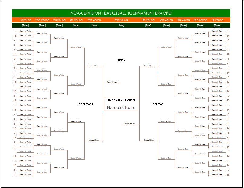 NCAA double elimination bracket