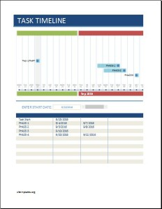 Task Timeline Worksheet template