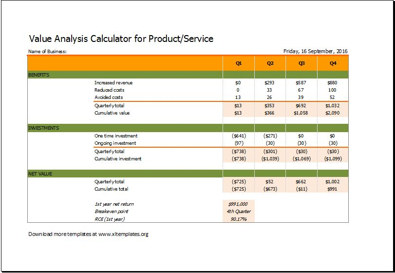 Value Analysis Product Pricing  Employee Pay Calculators  Excel