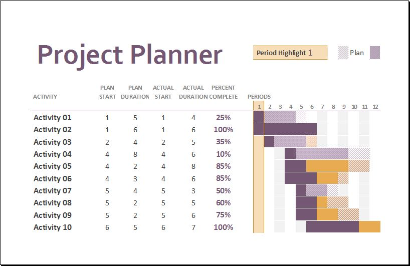 gantt project planner template for ms excel