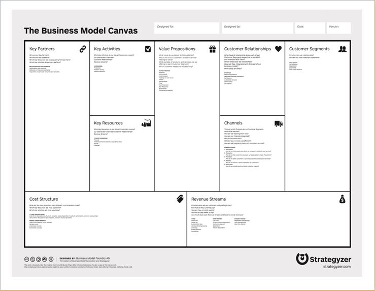 Business Model Canvas Template  Excel Templates
