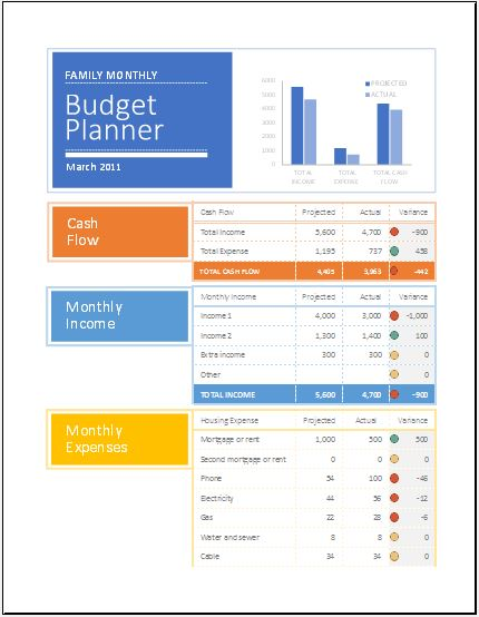 Family Budget Planner Template for Excel